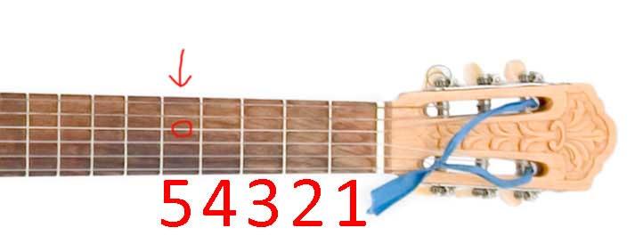 hvordan stemme gitar